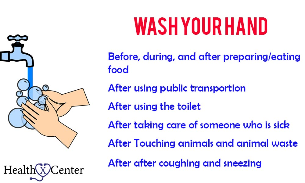 protect from coronavirus wash your hands info graphic