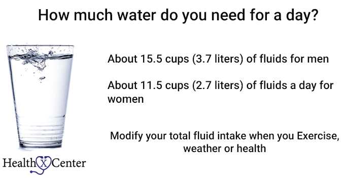 How much water do you need for a day